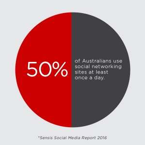 Social media vs superannuation
